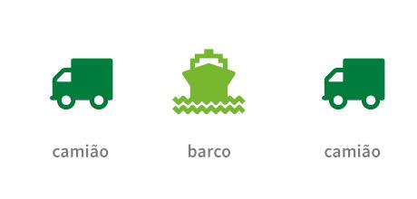 Opção Green Ibérica