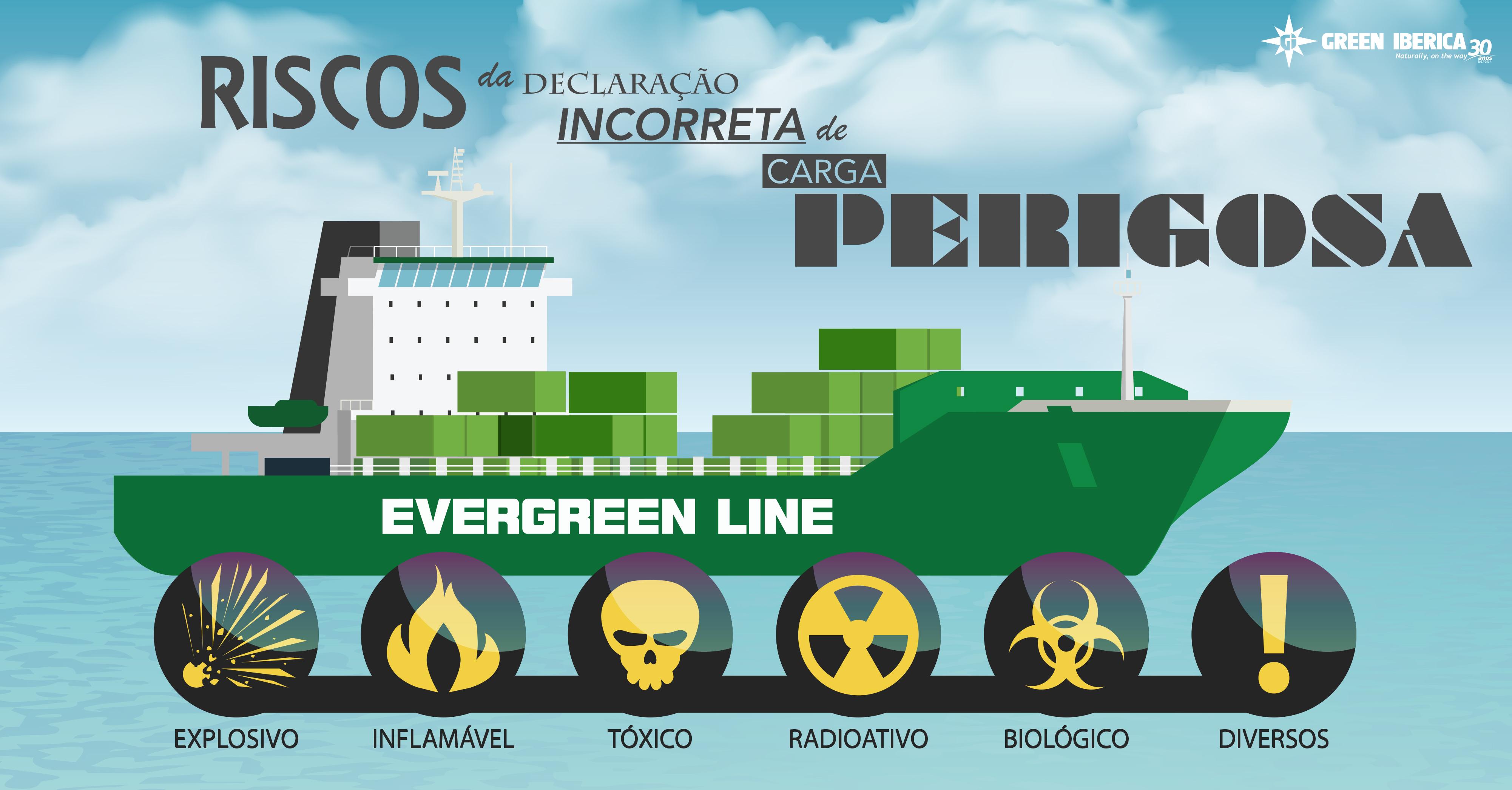 Riscos da Declaracao incorreta de carga perigosa. evergreen line, green iberica